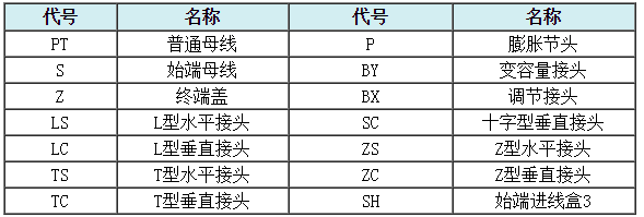 BaiduHi_2018-11-21_10-12-46